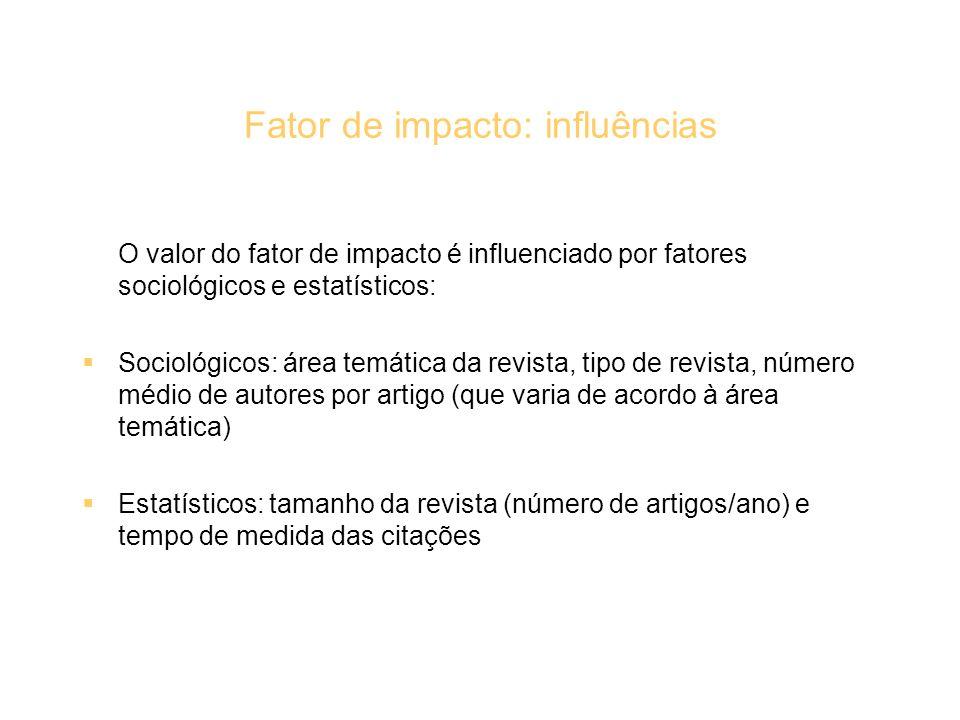 Fator de impacto: influências