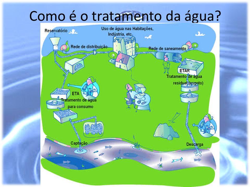 Como é o tratamento da água