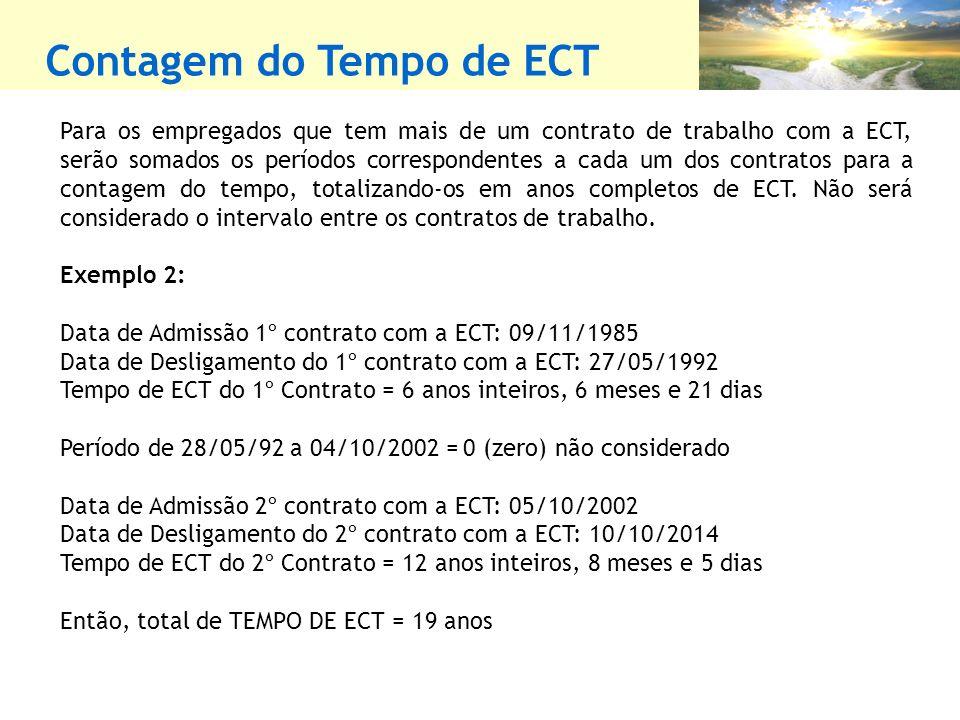 Contagem do Tempo de ECT