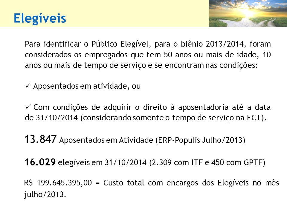 Elegíveis 13.847 Aposentados em Atividade (ERP-Populis Julho/2013)