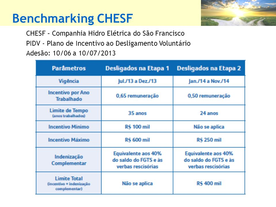 Benchmarking CHESF CHESF – Companhia Hidro Elétrica do São Francisco