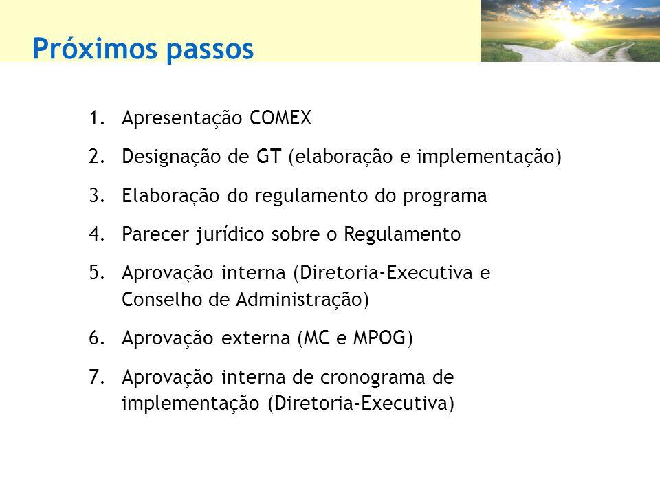 Próximos passos Apresentação COMEX