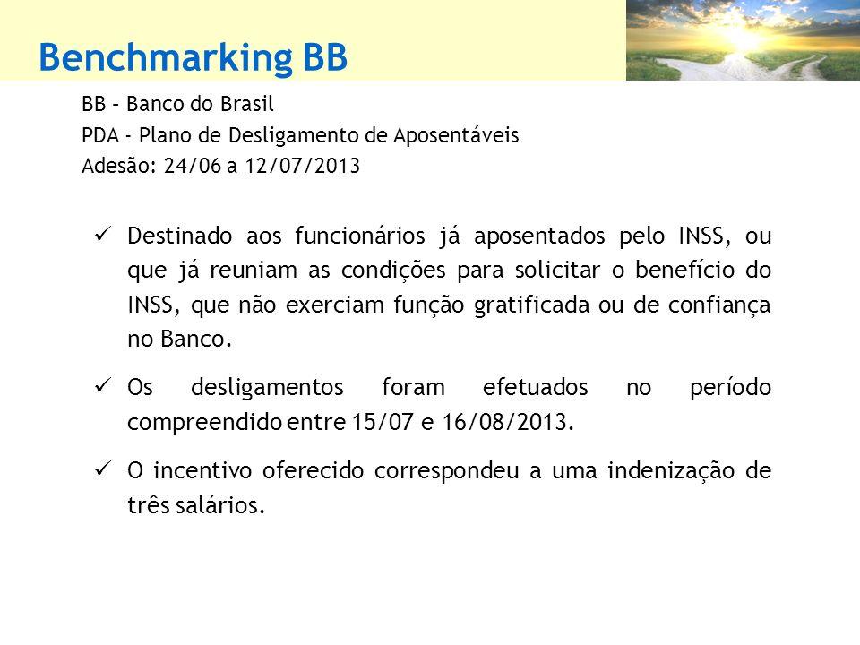 Benchmarking BB BB – Banco do Brasil. PDA - Plano de Desligamento de Aposentáveis. Adesão: 24/06 a 12/07/2013.