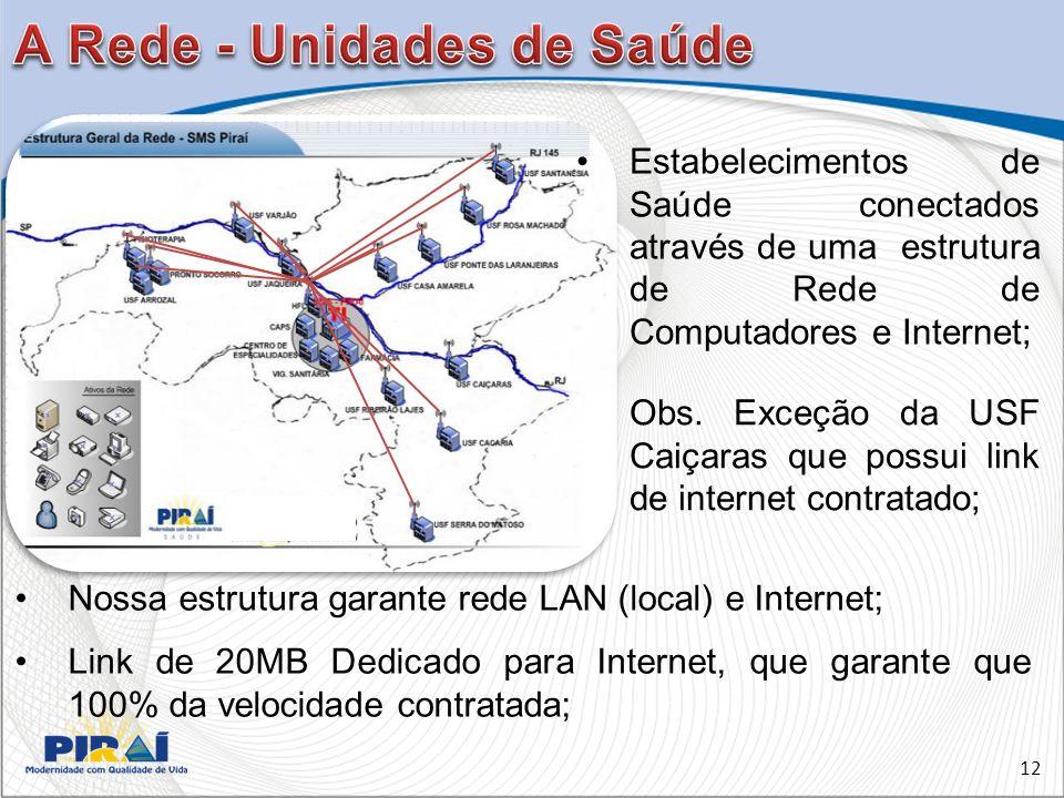 A Rede - Unidades de Saúde