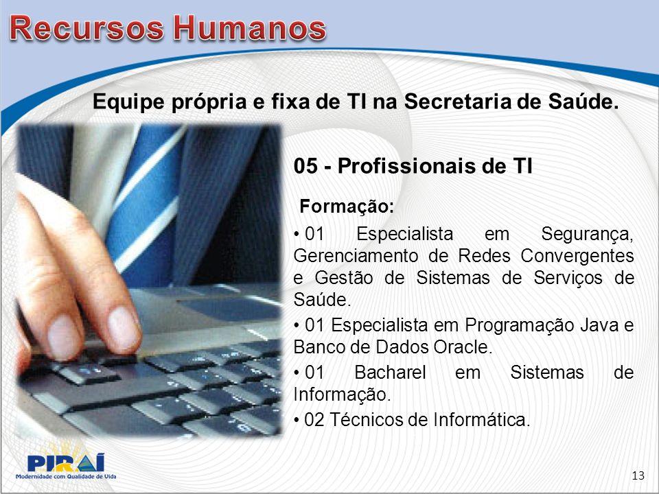 Recursos Humanos Equipe própria e fixa de TI na Secretaria de Saúde.