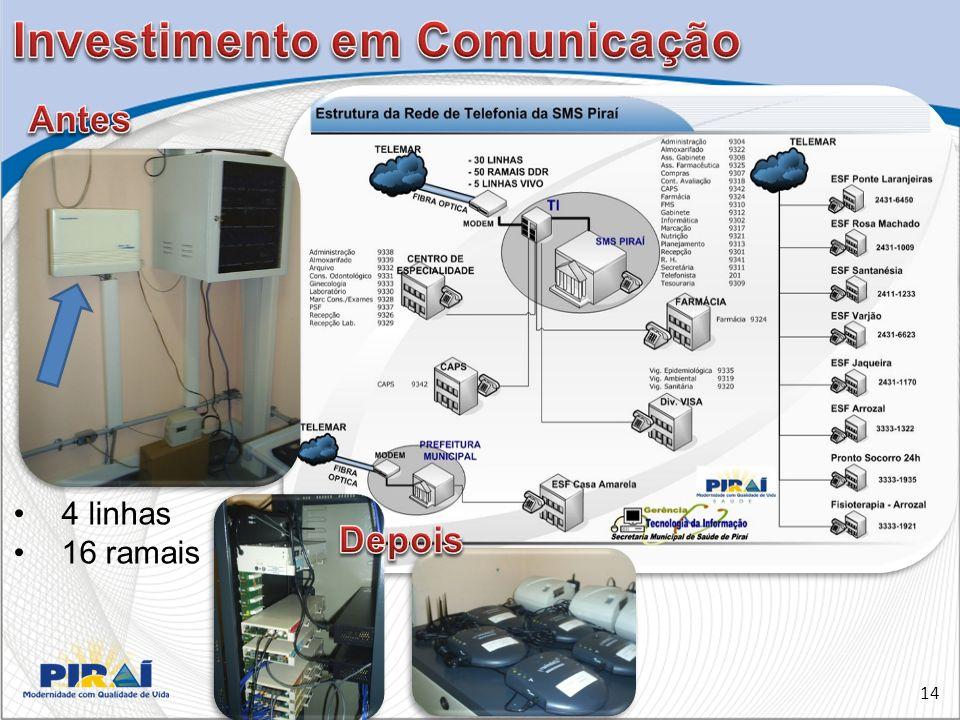 Investimento em Comunicação