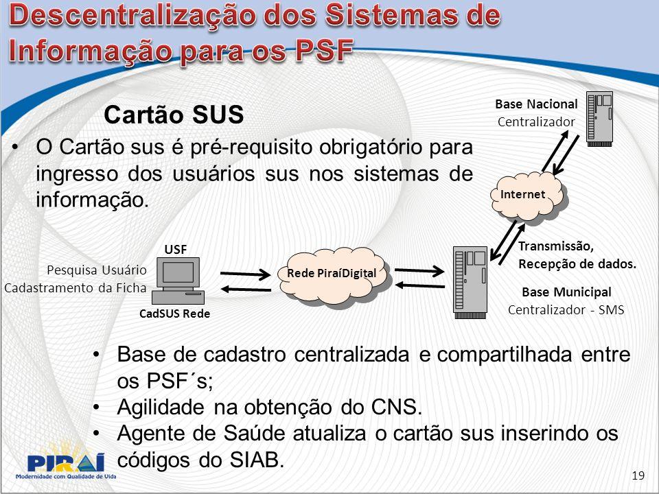 Descentralização dos Sistemas de Informação para os PSF