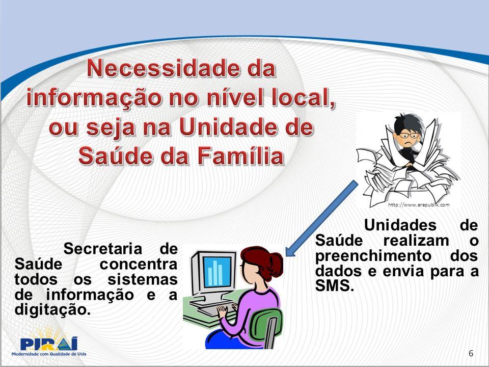 Necessidade da informação no nível local, ou seja na Unidade de Saúde da Família