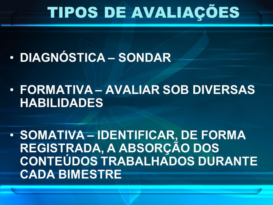 TIPOS DE AVALIAÇÕES DIAGNÓSTICA – SONDAR