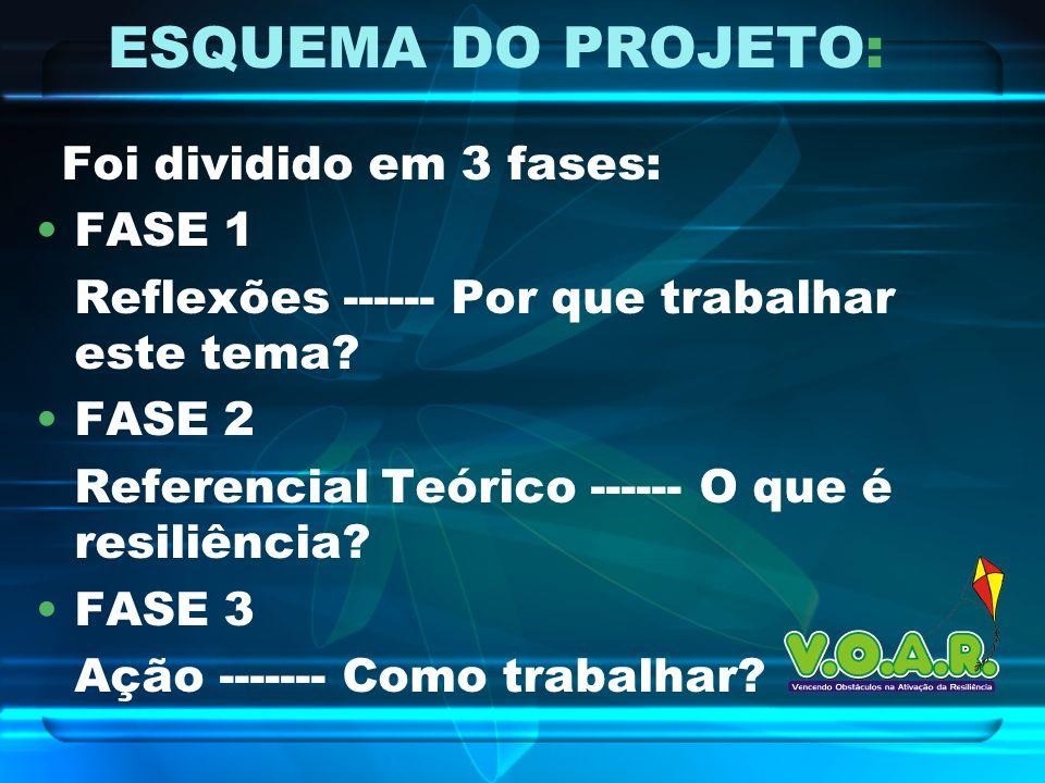 ESQUEMA DO PROJETO: Foi dividido em 3 fases: FASE 1