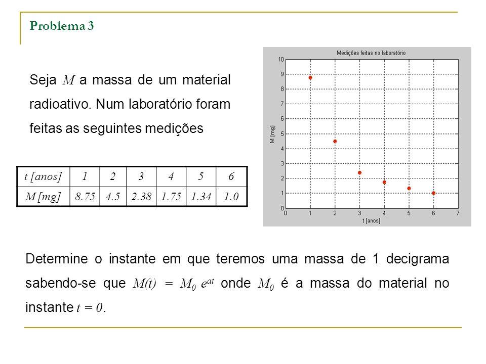 Problema 3 Seja M a massa de um material radioativo. Num laboratório foram feitas as seguintes medições.