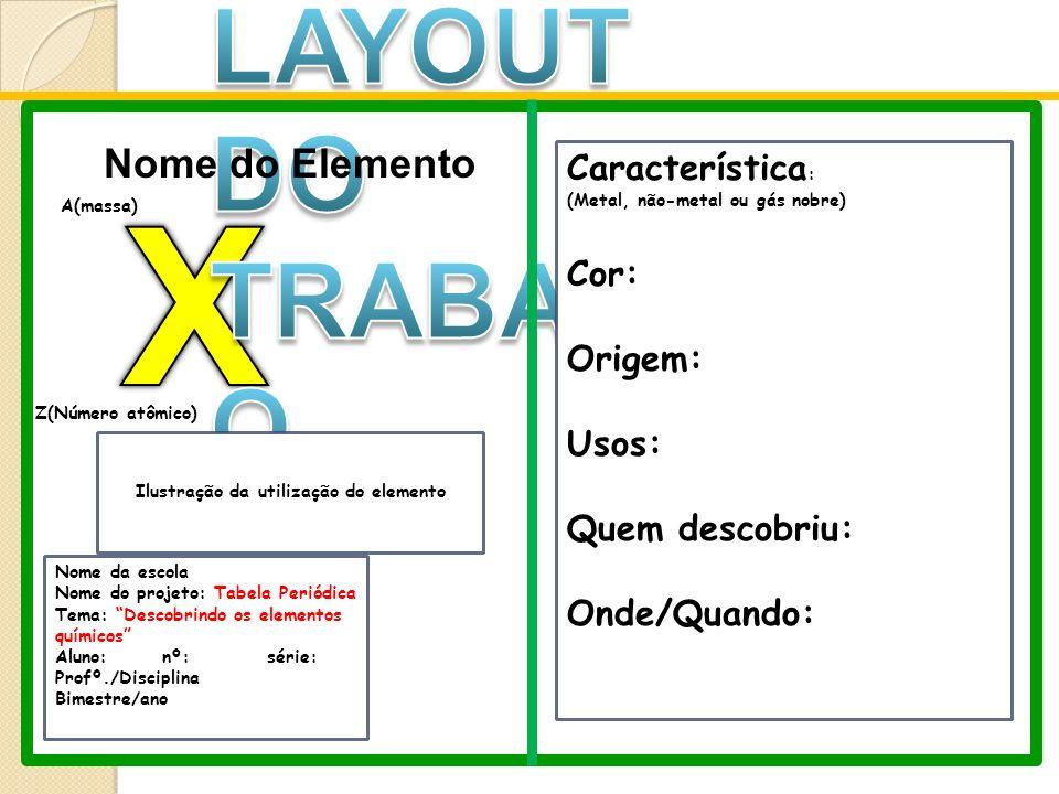 Ilustração da utilização do elemento