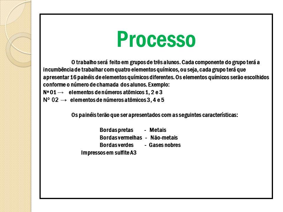 Processo Nº 01 → elementos de números atômicos 1, 2 e 3