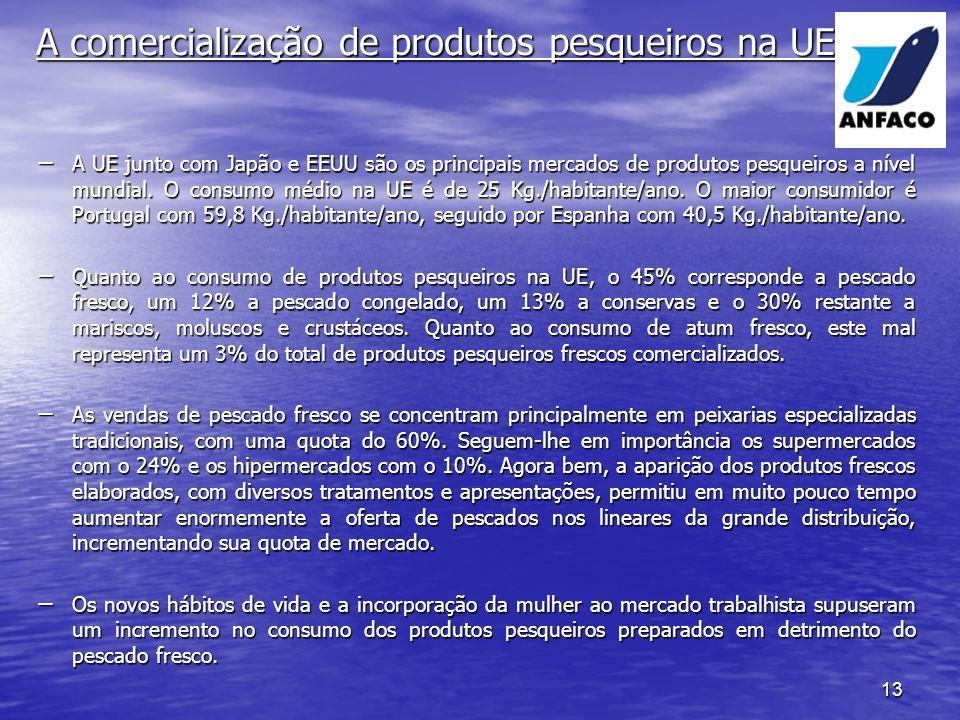 A comercialização de produtos pesqueiros na UE
