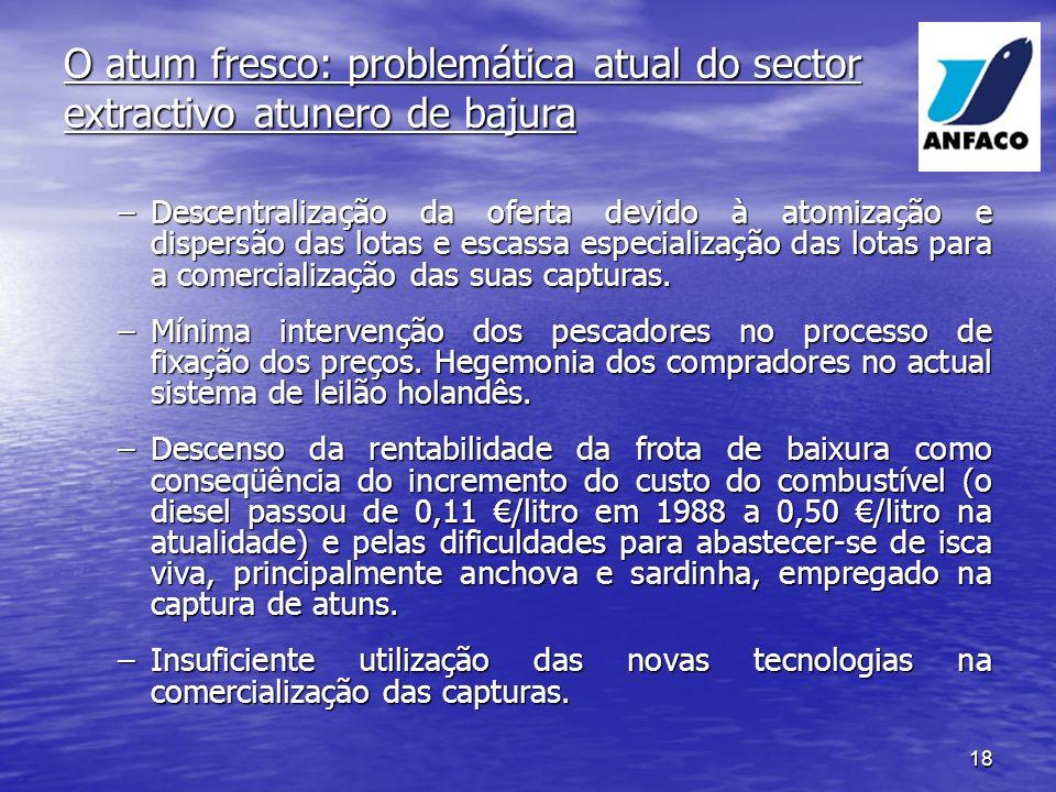 O atum fresco: problemática atual do sector extractivo atunero de bajura
