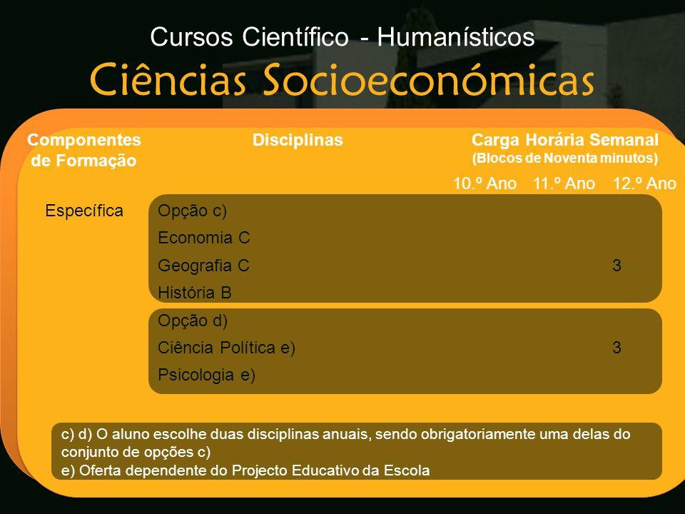 Cursos Científico - Humanísticos Ciências Socioeconómicas