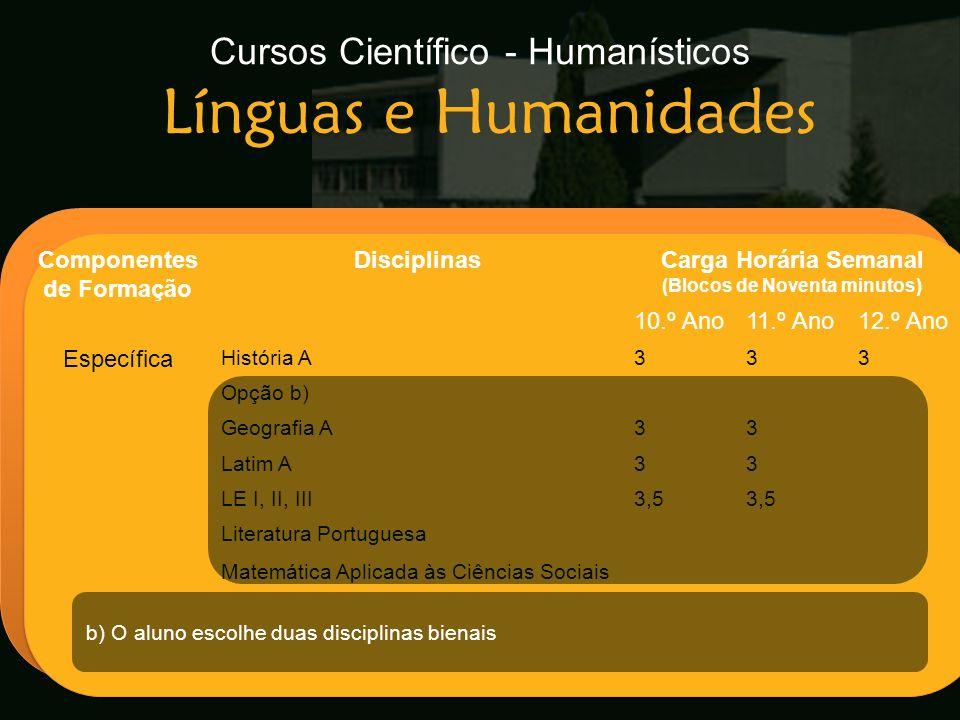 Cursos Científico - Humanísticos Línguas e Humanidades