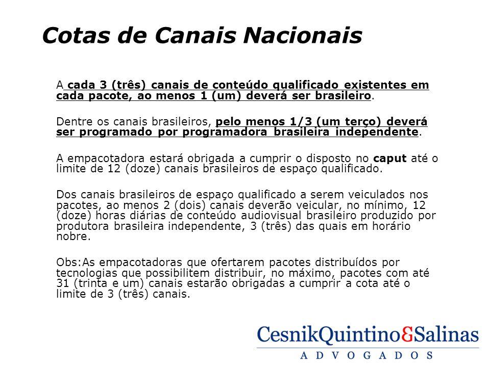 Cotas de Canais Nacionais