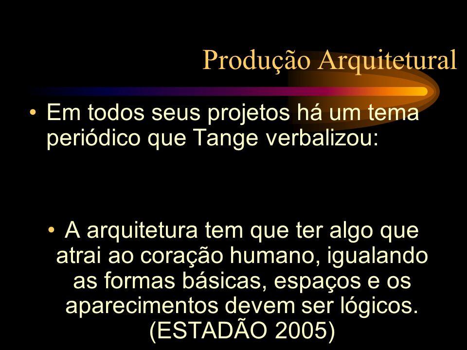Produção Arquitetural