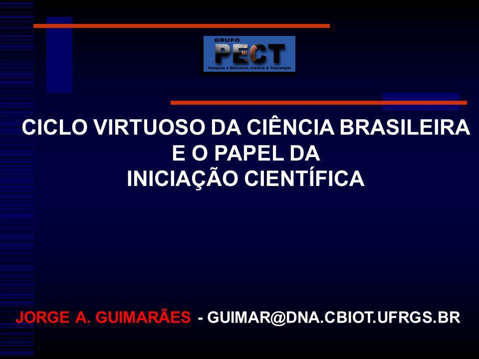 CICLO VIRTUOSO DA CIÊNCIA BRASILEIRA E O PAPEL DA