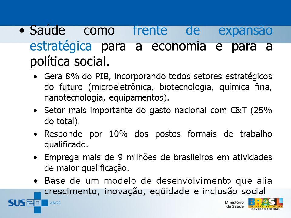 Saúde como frente de expansão estratégica para a economia e para a política social.
