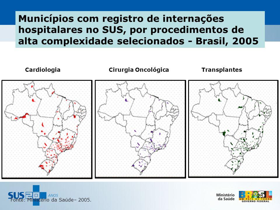 Municípios com registro de internações hospitalares no SUS, por procedimentos de alta complexidade selecionados - Brasil, 2005