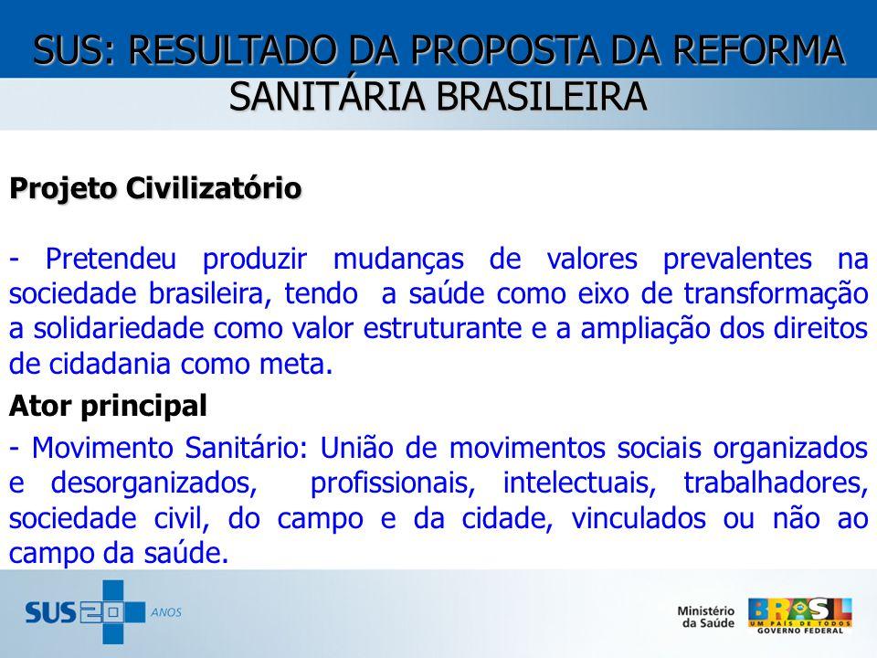 SUS: RESULTADO DA PROPOSTA DA REFORMA SANITÁRIA BRASILEIRA