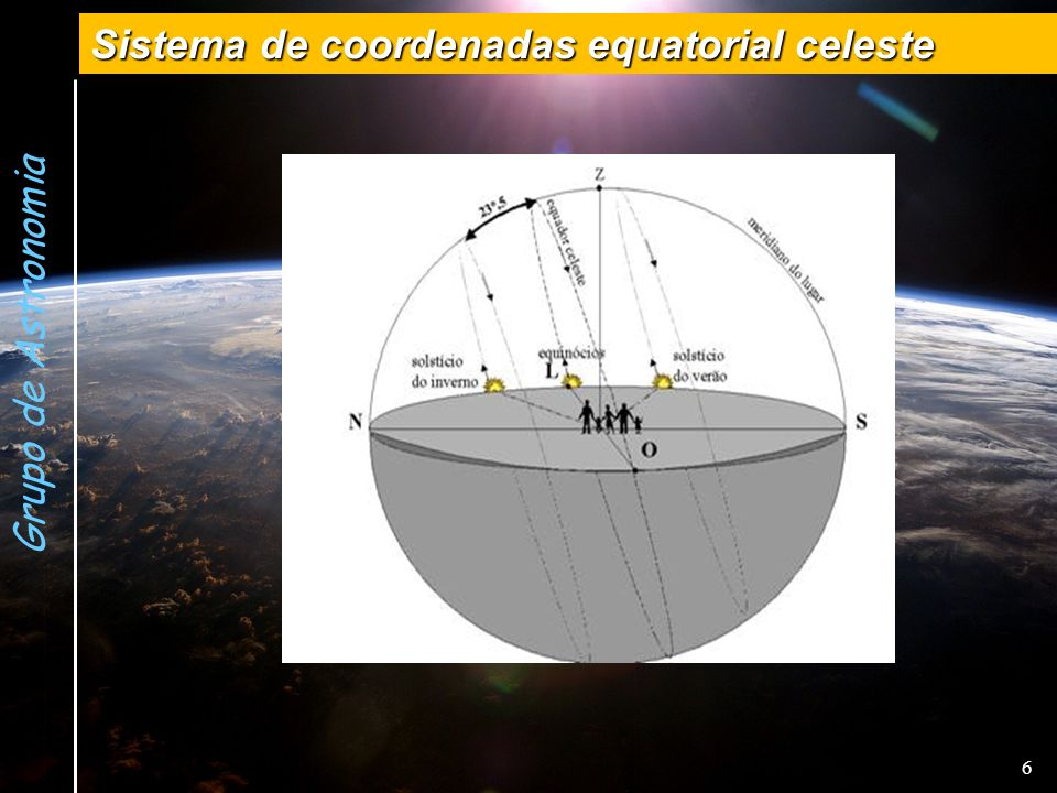 Sistema de coordenadas equatorial celeste