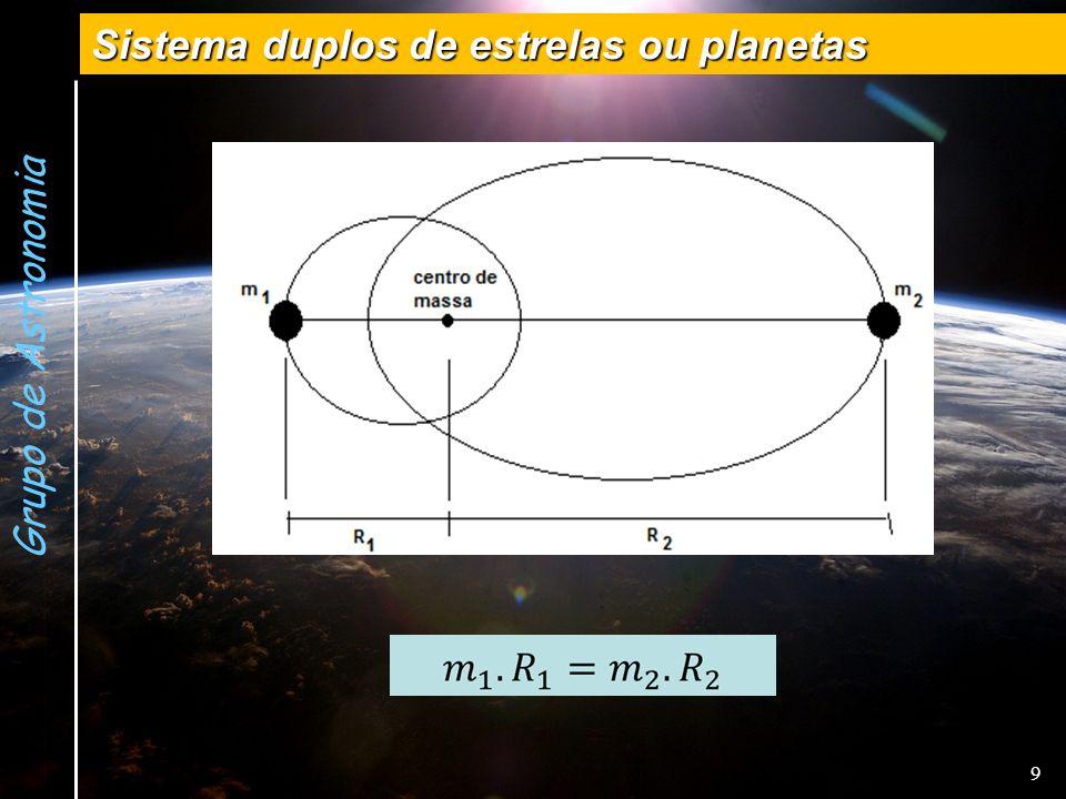 Sistema duplos de estrelas ou planetas