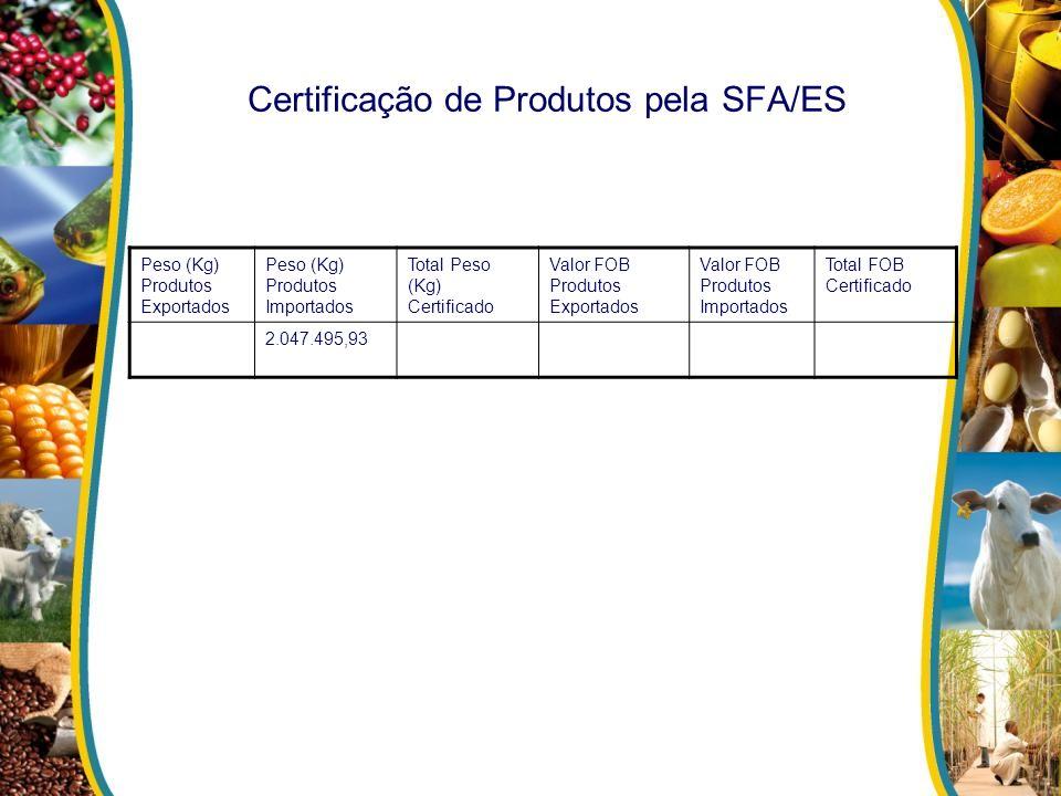 Certificação de Produtos pela SFA/ES