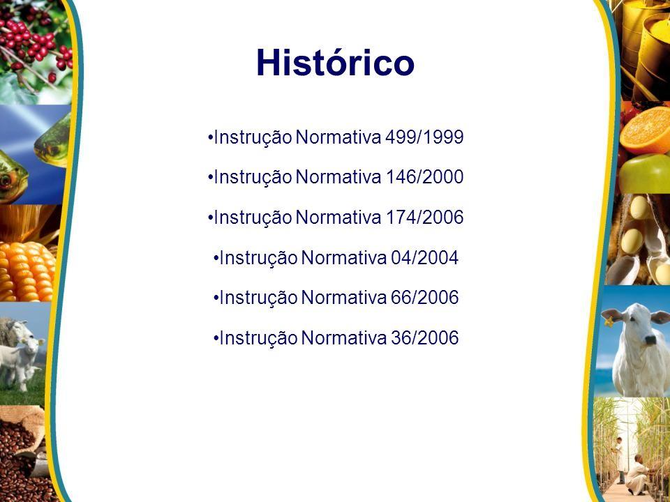 Histórico Instrução Normativa 499/1999 Instrução Normativa 146/2000