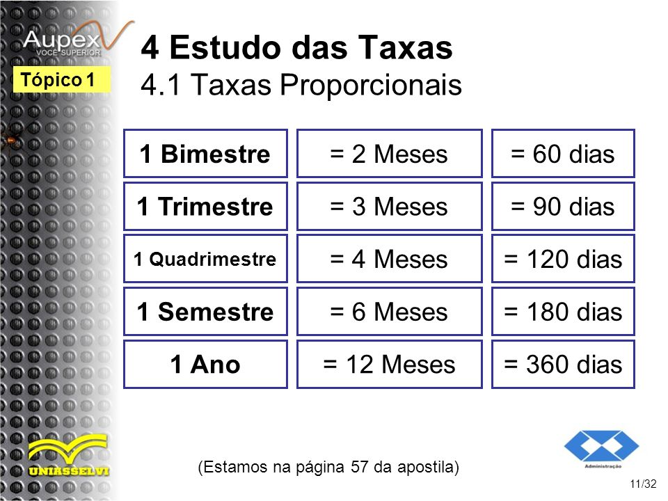 4 Estudo das Taxas 4.1 Taxas Proporcionais