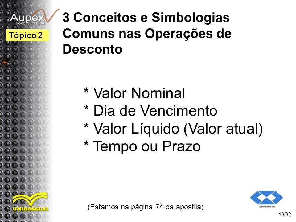 3 Conceitos e Simbologias Comuns nas Operações de Desconto
