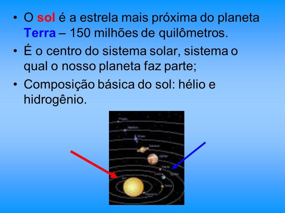 O sol é a estrela mais próxima do planeta Terra – 150 milhões de quilômetros.