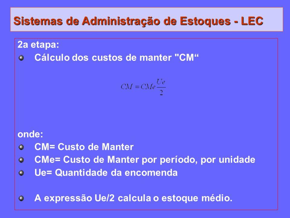 Sistemas de Administração de Estoques - LEC