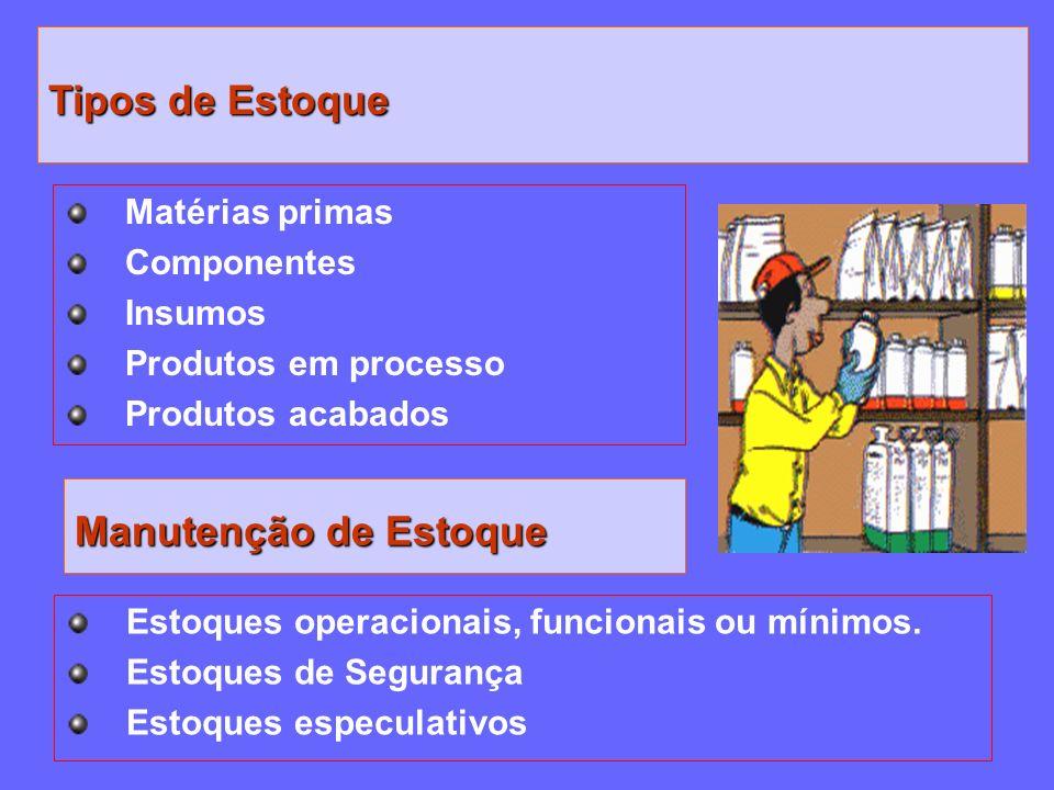 Tipos de Estoque Manutenção de Estoque Matérias primas Componentes