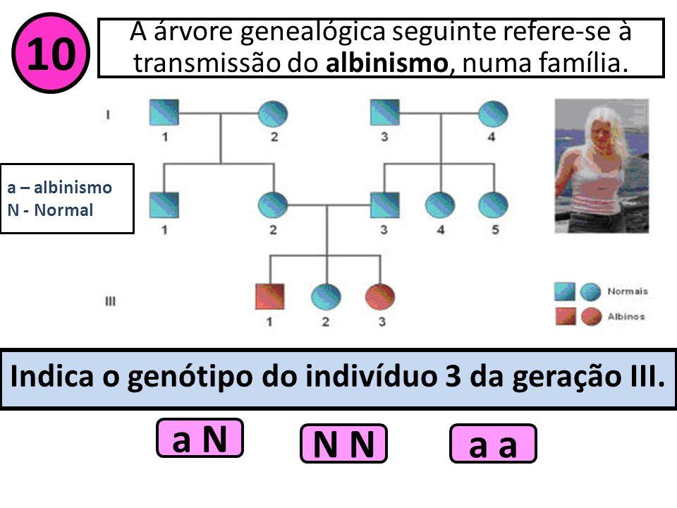 10 A árvore genealógica seguinte refere-se à transmissão do albinismo, numa família. a – albinismo.