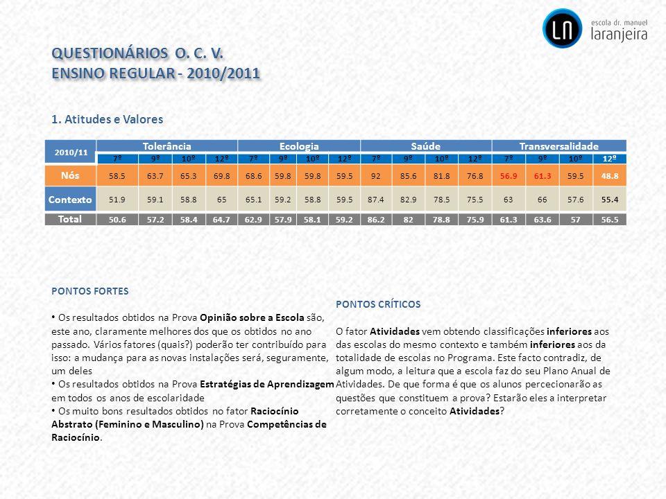 QUESTIONÁRIOS O. C. V. ENSINO REGULAR - 2010/2011