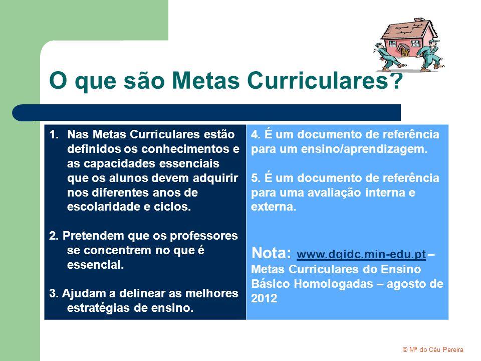 O que são Metas Curriculares