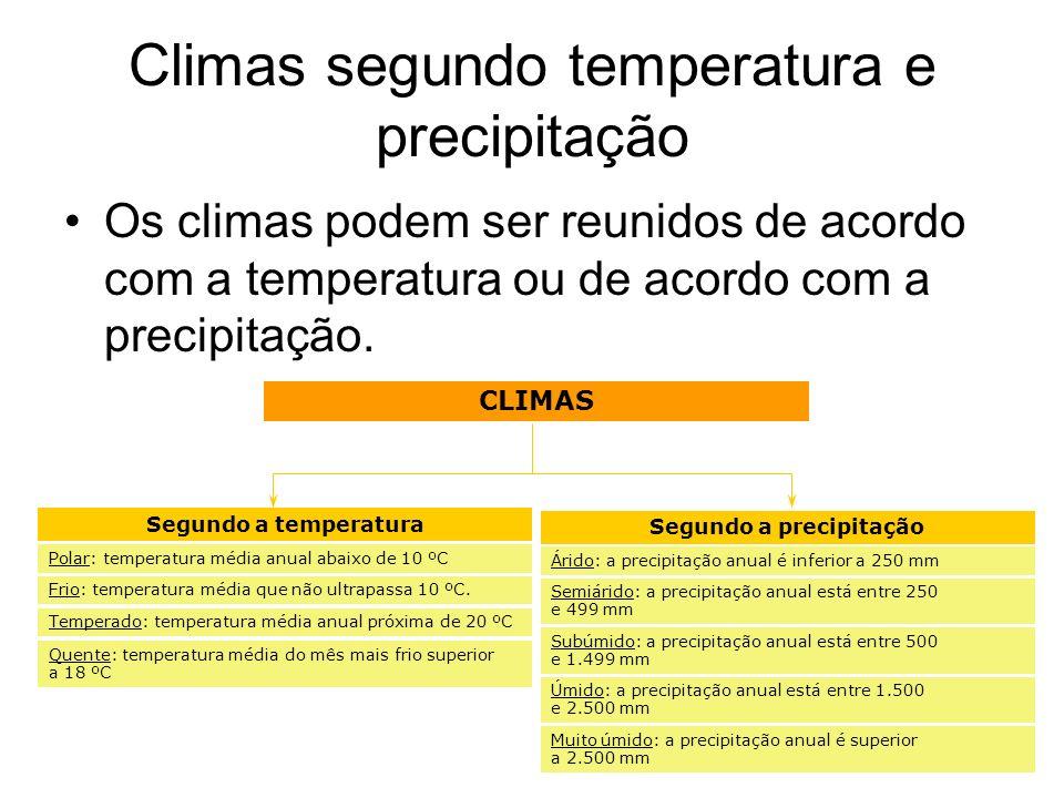 Climas segundo temperatura e precipitação