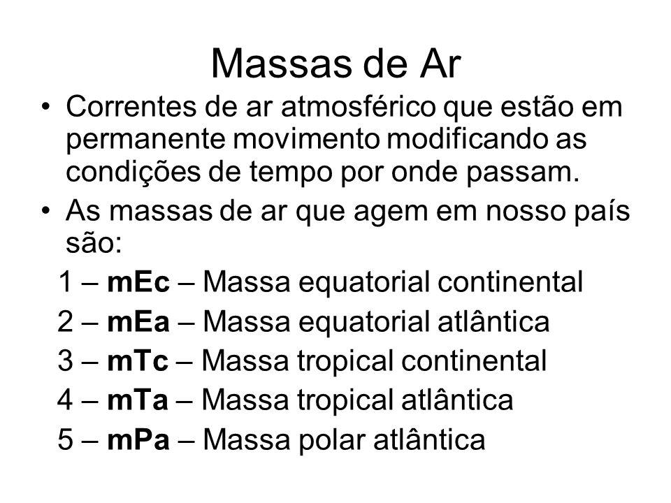 Massas de Ar Correntes de ar atmosférico que estão em permanente movimento modificando as condições de tempo por onde passam.