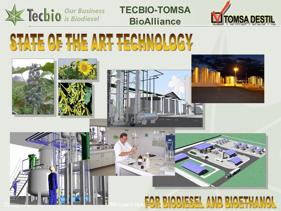 STATE OF THE ART TECHNOLOGY FOR BIODIESEL AND BIOETHANOL