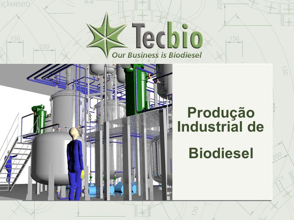 Produção Industrial de