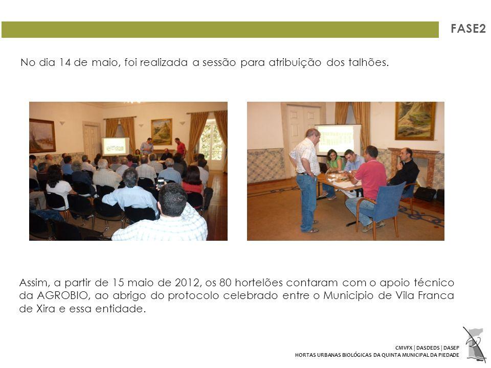 FASE2 No dia 14 de maio, foi realizada a sessão para atribuição dos talhões.