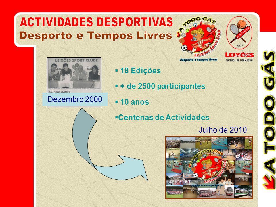 ACTIVIDADES DESPORTIVAS Desporto e Tempos Livres