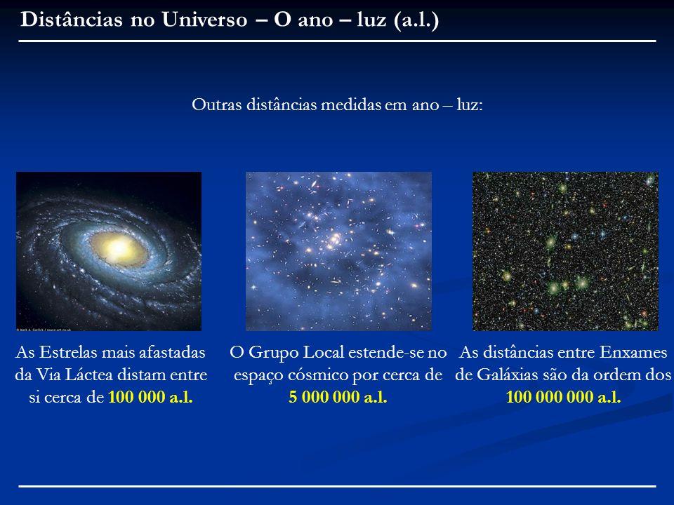 Distâncias no Universo – O ano – luz (a.l.)