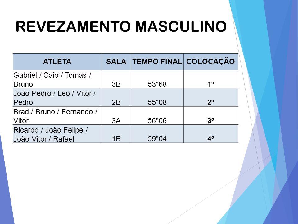 REVEZAMENTO MASCULINO