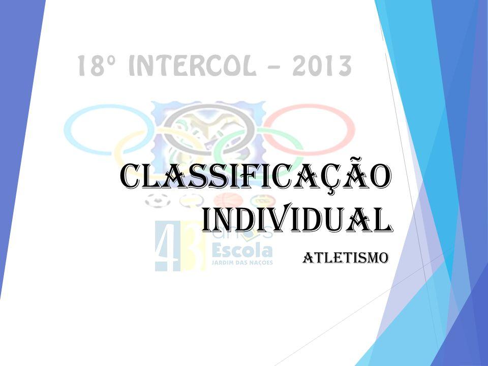 Classificação individual