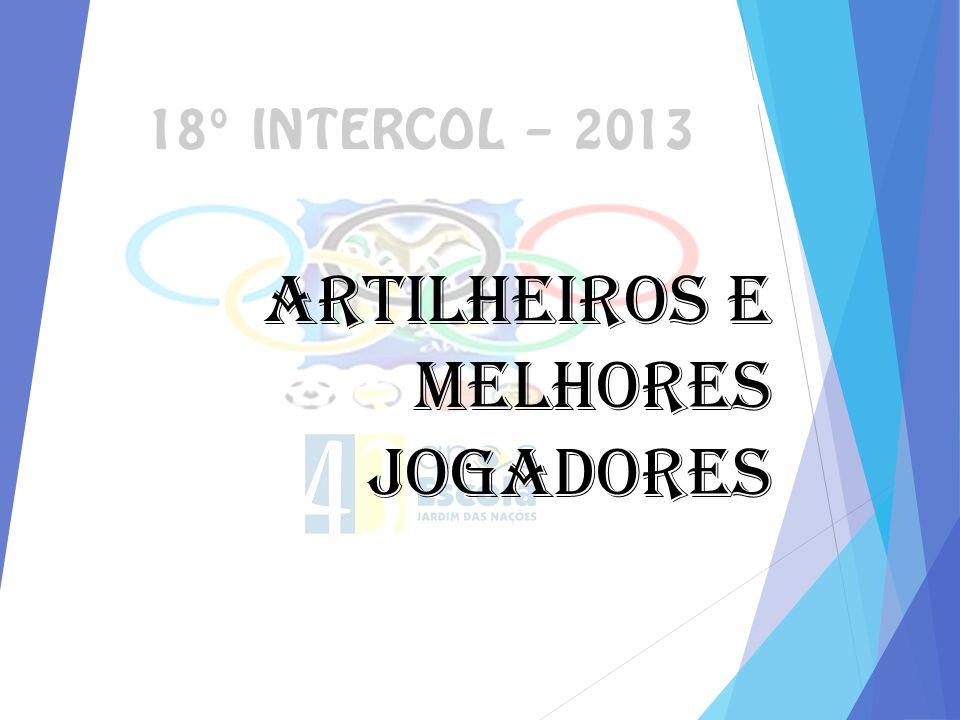 ARTILHEIROS E MELHORES JOGADORES