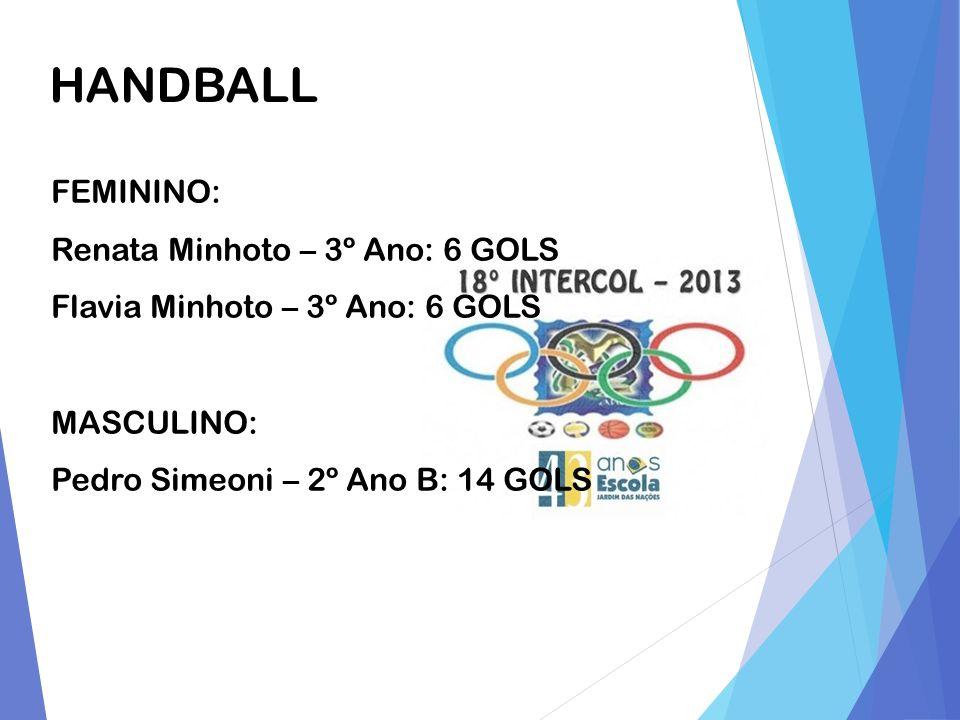 HANDBALL FEMININO: Renata Minhoto – 3º Ano: 6 GOLS